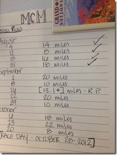 MCM long run list